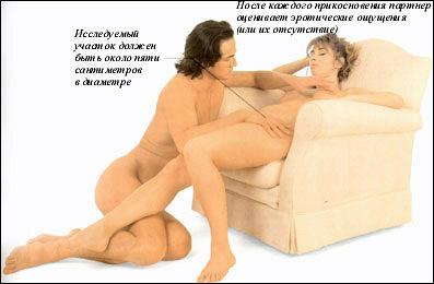 kak-otlichaetsya-seks