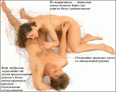 секс ощущения мужчин и женщин
